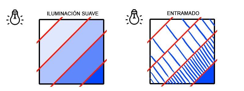 Iluminación suave vs. entramado