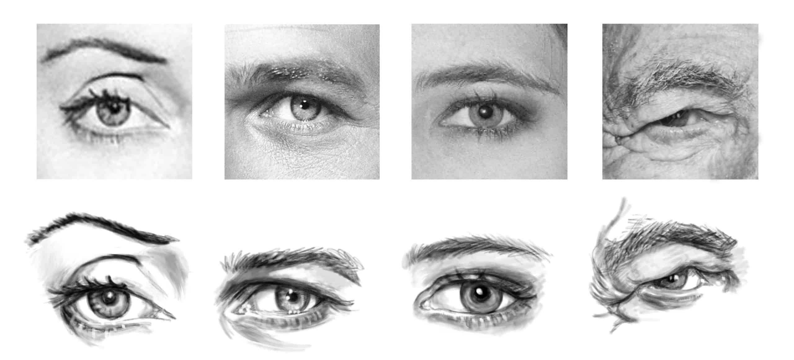 Cómo dibujar ojos: distintas formas