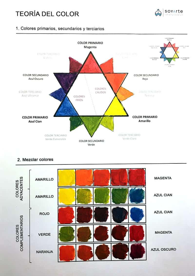 Ejercicio rueda de color en óleo