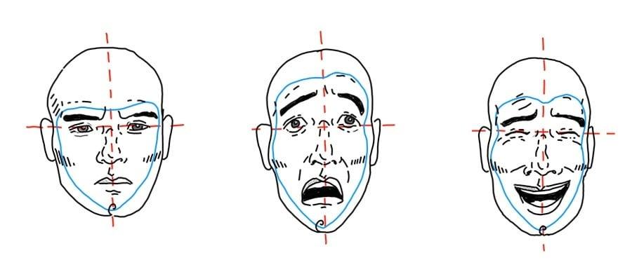 Expresiones faciales: la careta